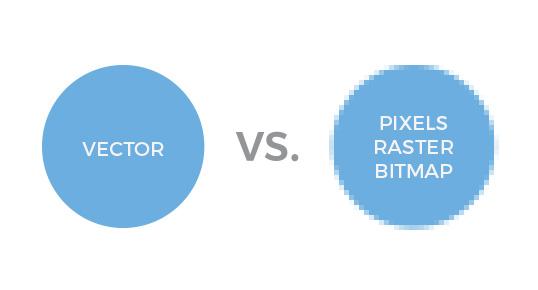 Forskel på vector og rastergrafik - reklameartikler med logo